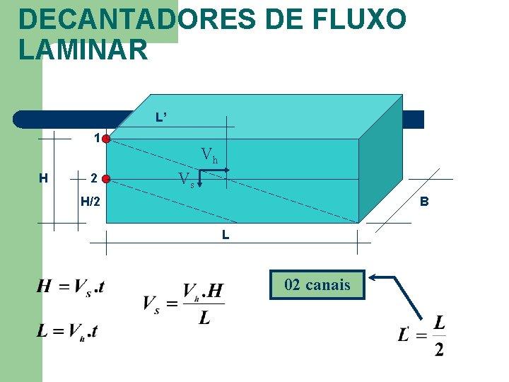 DECANTADORES DE FLUXO LAMINAR L' 1 H 2 Vh Vs B H/2 L 02