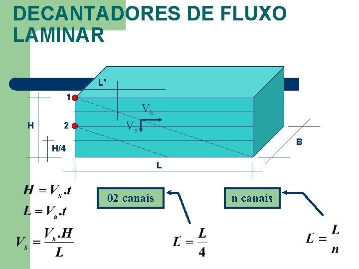 DECANTADORES DE FLUXO LAMINAR L' 1 H 2 Vh Vs B H/4 L 02