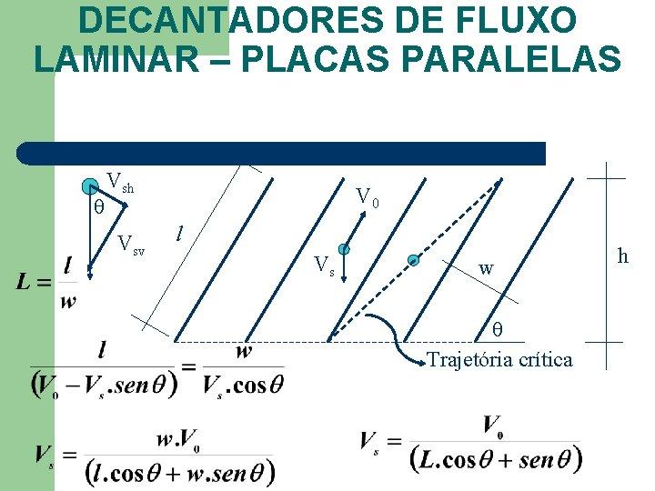 DECANTADORES DE FLUXO LAMINAR – PLACAS PARALELAS Vsh Vsv V 0 l Vs w