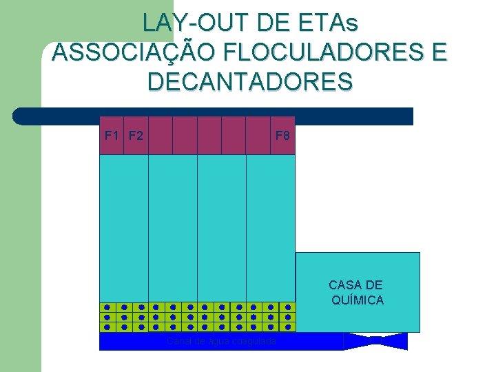 LAY-OUT DE ETAs ASSOCIAÇÃO FLOCULADORES E DECANTADORES F 1 F 2 F 8 CASA