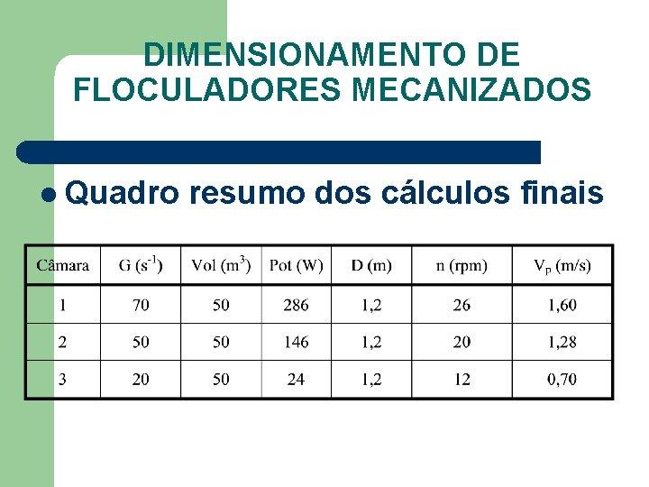 DIMENSIONAMENTO DE FLOCULADORES MECANIZADOS l Quadro resumo dos cálculos finais
