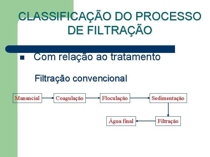 CLASSIFICAÇÃO DO PROCESSO DE FILTRAÇÃO n Com relação ao tratamento Filtração convencional Manancial Coagulação