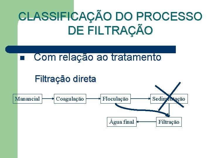 CLASSIFICAÇÃO DO PROCESSO DE FILTRAÇÃO n Com relação ao tratamento Filtração direta Manancial Coagulação