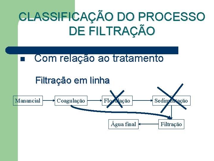 CLASSIFICAÇÃO DO PROCESSO DE FILTRAÇÃO n Com relação ao tratamento Filtração em linha Manancial