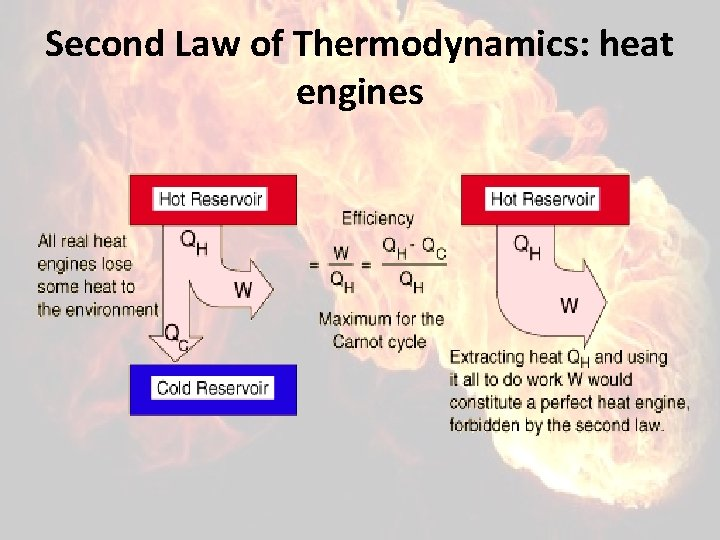 Second Law of Thermodynamics: heat engines