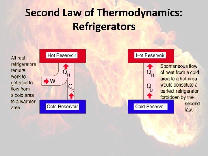 Second Law of Thermodynamics: Refrigerators