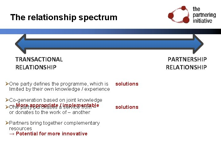 The relationship spectrum TRANSACTIONAL RELATIONSHIP COLLABORATION PARTNERSHIP RELATIONSHIP ØOne party defines the programme, which