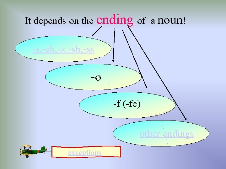 It depends on the ending of a noun! -s, -ch, -x -sh, -ss -o