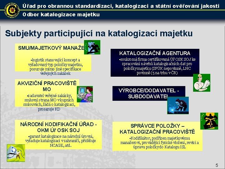 Úřad pro obrannou standardizaci, katalogizaci a státní ověřování jakosti Odbor katalogizace majetku Subjekty participující