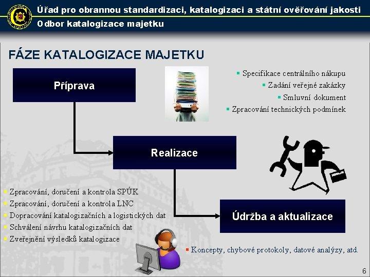 Úřad pro obrannou standardizaci, katalogizaci a státní ověřování jakosti Odbor katalogizace majetku FÁZE KATALOGIZACE
