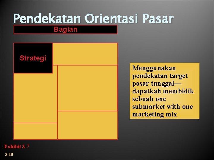 Pendekatan Orientasi Pasar Bagian Strategi Menggunakan pendekatan target pasar tunggal— dapatkah membidik sebuah one