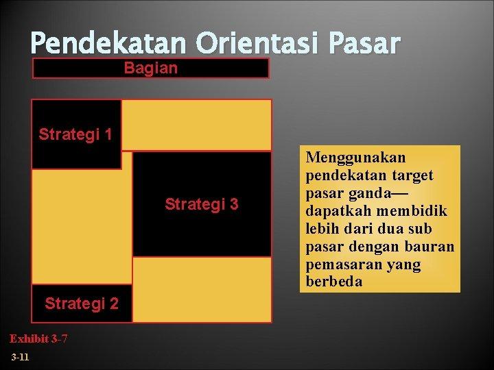 Pendekatan Orientasi Pasar Bagian Strategi 1 Strategi 3 Strategi 2 Exhibit 3 -7 3