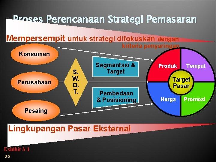 Proses Perencanaan Strategi Pemasaran Mempersempit untuk strategi difokuskan dengan kriteria penyaringan Konsumen Perusahaan S.