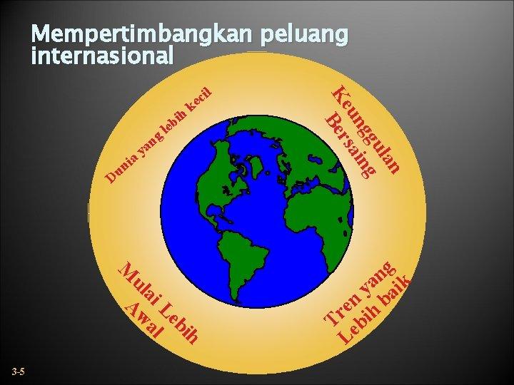 Mempertimbangkan peluang internasional n u D y h bi Le ai al ul Aw