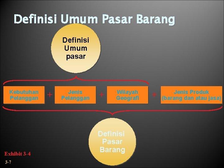Definisi Umum Pasar Barang Definisi Umum pasar Kebutuhan Pelanggan Exhibit 3 -4 3 -7