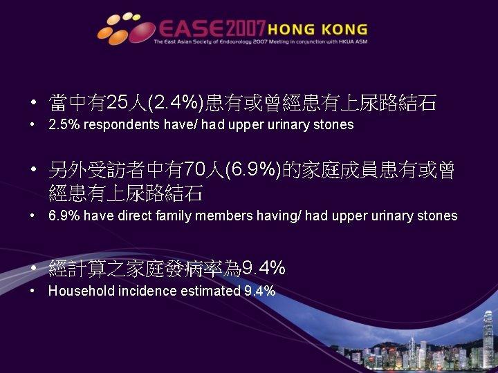 • 當中有25人(2. 4%)患有或曾經患有上尿路結石 • 2. 5% respondents have/ had upper urinary stones •