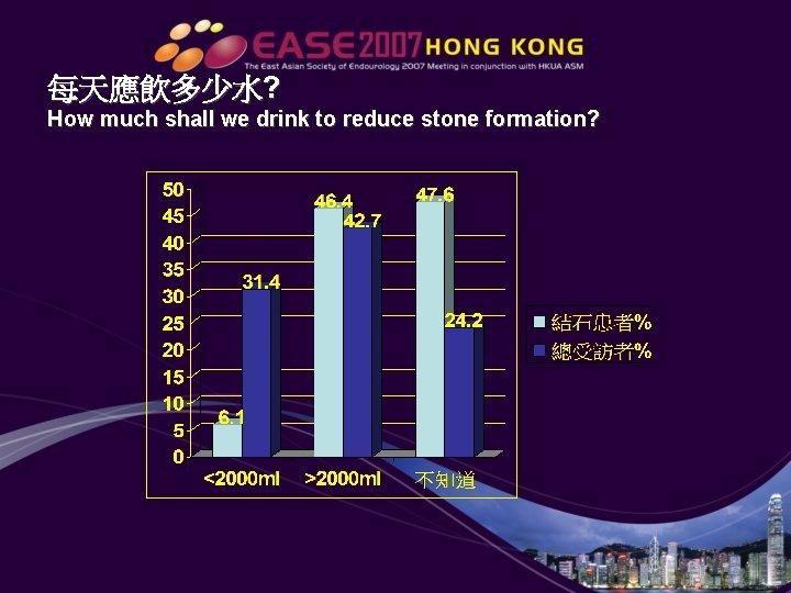 每天應飲多少水? How much shall we drink to reduce stone formation?