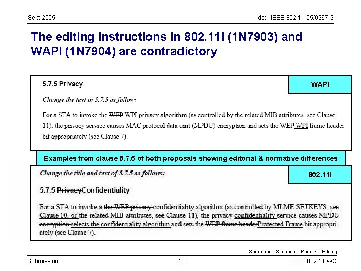 Sept 2005 doc: IEEE 802. 11 -05/0967 r 3 The editing instructions in 802.
