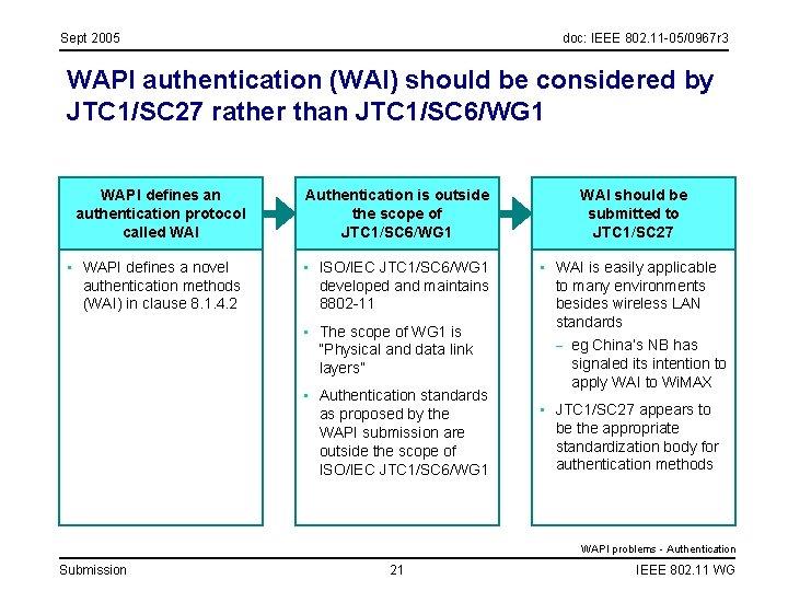Sept 2005 doc: IEEE 802. 11 -05/0967 r 3 WAPI authentication (WAI) should be
