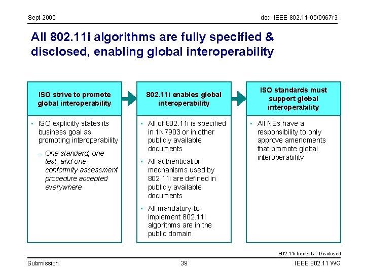 Sept 2005 doc: IEEE 802. 11 -05/0967 r 3 All 802. 11 i algorithms