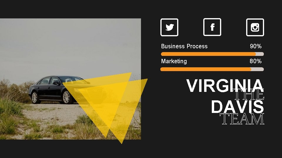 Business Process 90% Marketing 80% VIRGINIA THE DAVIS TEAM