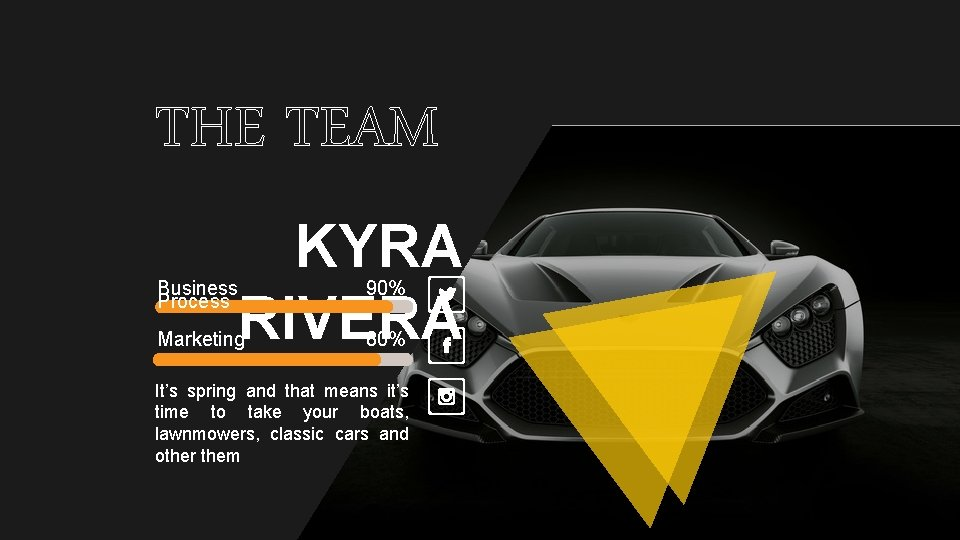 THE TEAM KYRA RIVERA Business Process 90% Marketing 80% It's spring and that means