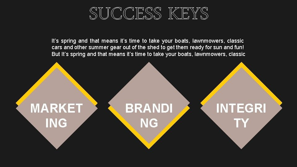 SUCCESS KEYS It's spring and that means it's time to take your boats, lawnmowers,