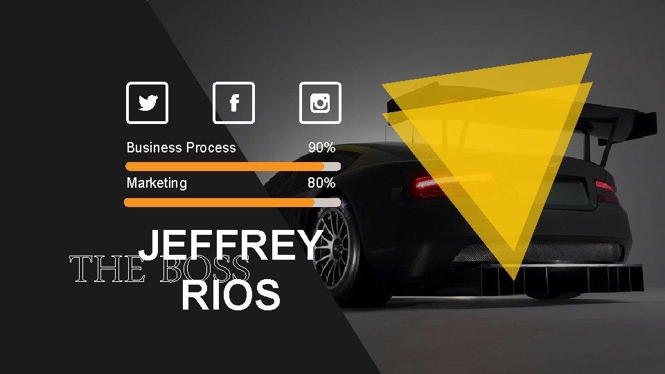 Business Process 90% Marketing 80% JEFFREY THE BOSS RIOS