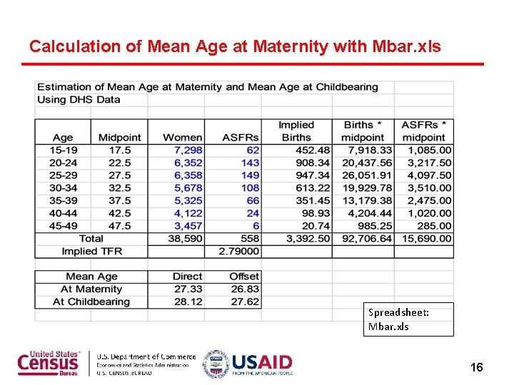 Calculation of Mean Age at Maternity with Mbar. xls Spreadsheet: Mbar. xls 16
