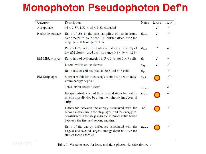 Monophoton Pseudophoton Def'n 12. 03. 2021 8