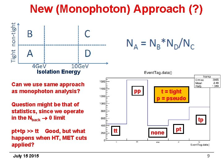 New (Monophoton) Approach (? ) Isolation Energy Can we use same approach as monophoton
