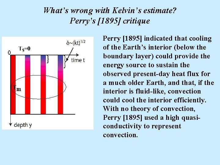 What's wrong with Kelvin's estimate? Perry's [1895] critique Perry [1895] indicated that cooling of
