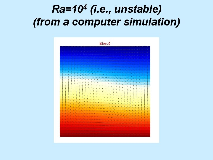 Ra=104 (i. e. , unstable) (from a computer simulation)