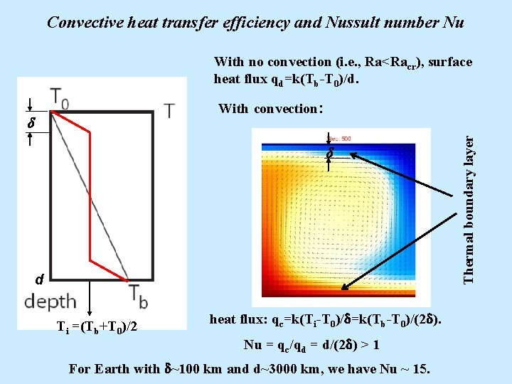 Convective heat transfer efficiency and Nussult number Nu With no convection (i. e. ,