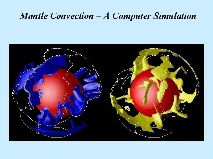 Mantle Convection – A Computer Simulation