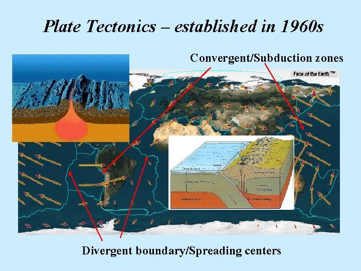 Plate Tectonics – established in 1960 s Convergent/Subduction zones Divergent boundary/Spreading centers