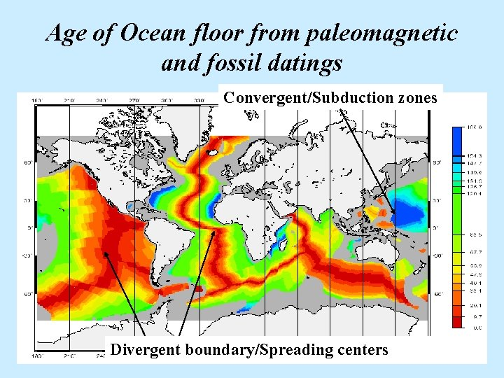 Age of Ocean floor from paleomagnetic and fossil datings Convergent/Subduction zones Divergent boundary/Spreading centers