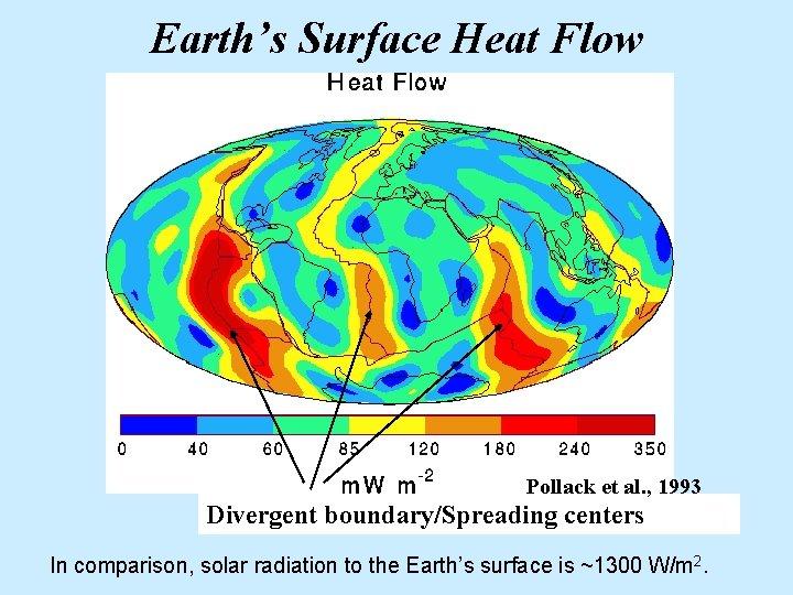 Earth's Surface Heat Flow Pollack et al. , 1993 Divergent boundary/Spreading centers In comparison,