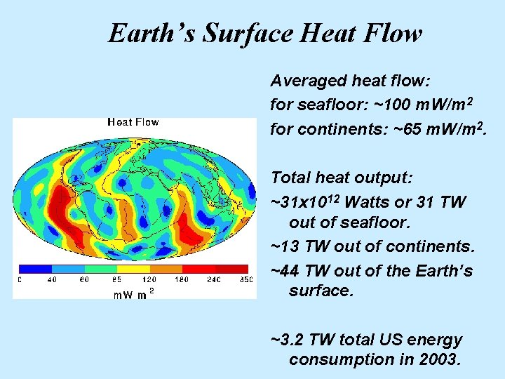 Earth's Surface Heat Flow Averaged heat flow: for seafloor: ~100 m. W/m 2 for