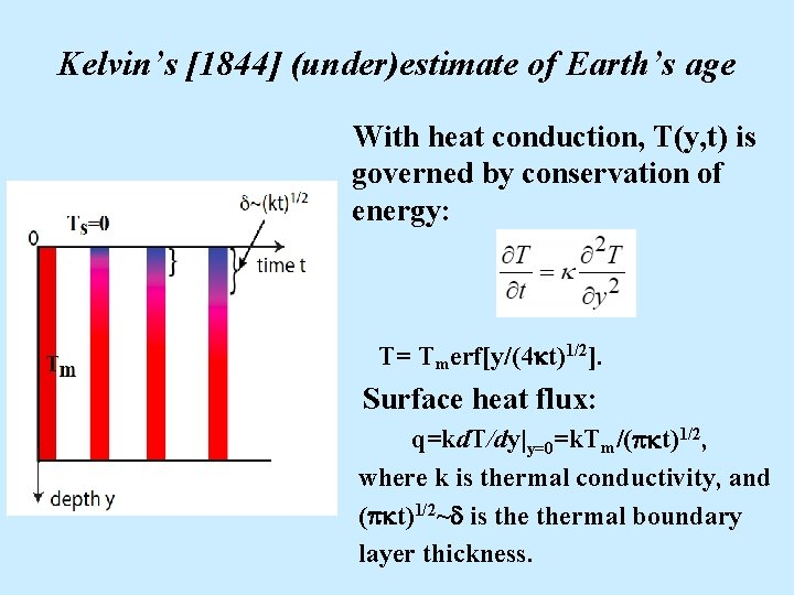 Kelvin's [1844] (under)estimate of Earth's age With heat conduction, T(y, t) is governed by