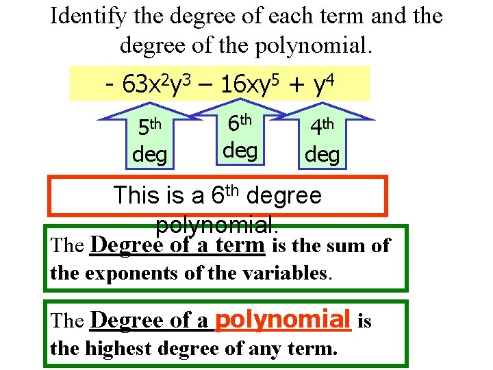 Identify the degree of each term and the degree of the polynomial. - 63