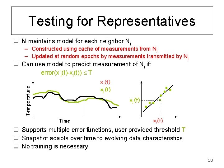 Testing for Representatives q Ni maintains model for each neighbor Nj – Constructed using