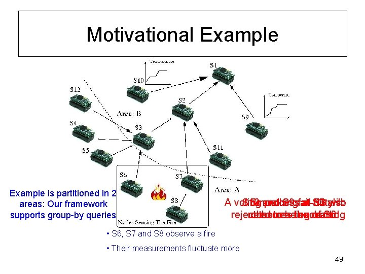 Motivational Example is partitioned in 2 areas: Our framework supports group-by queries S 10