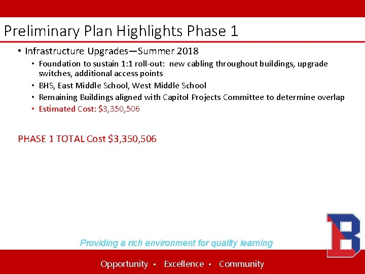 Preliminary Plan Highlights Phase 1 • Infrastructure Upgrades—Summer 2018 • Foundation to sustain 1:
