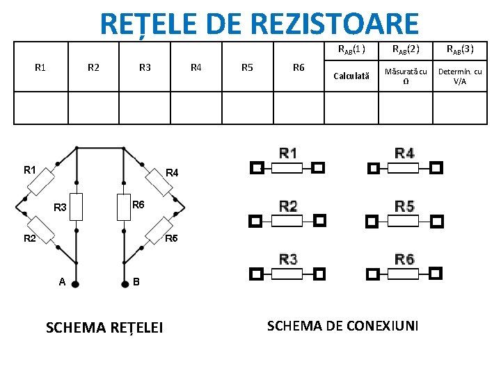 REȚELE DE REZISTOARE R 1 R 2 R 3 SCHEMA REȚELEI R 4 R