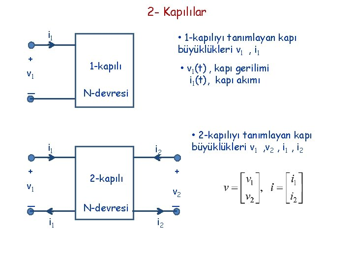 2 - Kapılılar i 1 + v 1 • 1 -kapılıyı tanımlayan kapı büyüklükleri