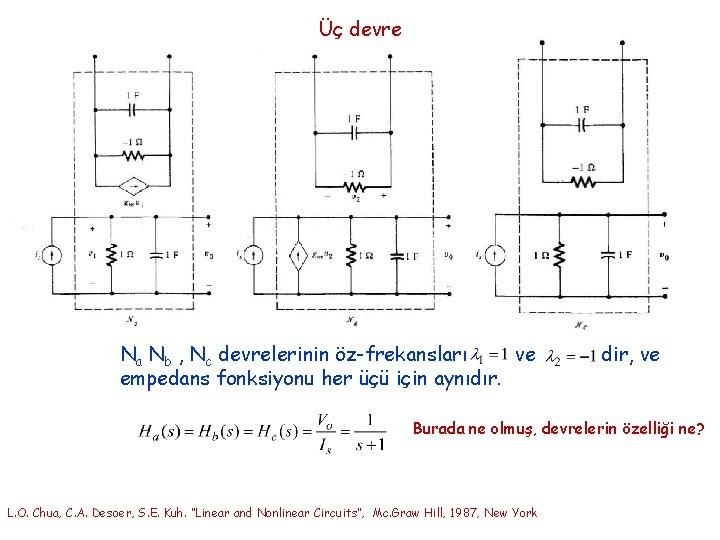 Üç devre Na Nb , Nc devrelerinin öz-frekansları ve empedans fonksiyonu her üçü için