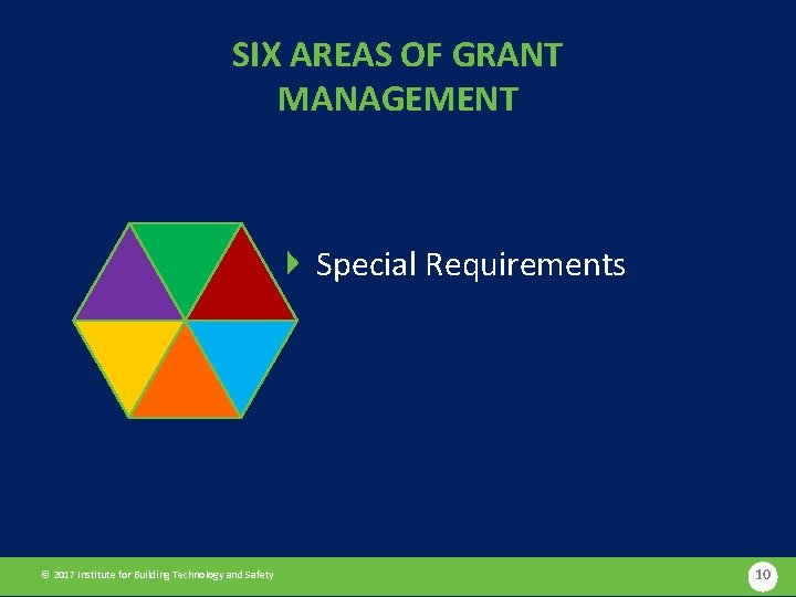 SIX AREAS OF GRANT MANAGEMENT Special Requirements © 2017 Institute for Building Technology and