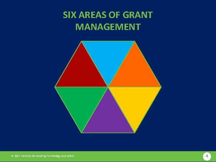 SIX AREAS OF GRANT MANAGEMENT © 2017 Institute for Building Technology and Safety 4