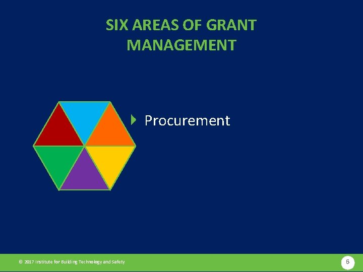 SIX AREAS OF GRANT MANAGEMENT Procurement © 2017 Institute for Building Technology and Safety